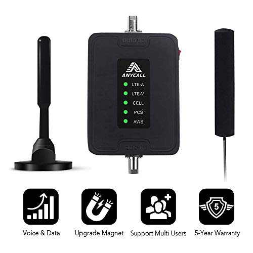 Cell Phone Signal Booster for Car, Truck, RV, SUV Vehicle- Full Band...